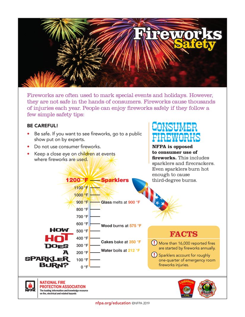 Fireworks Safety poster